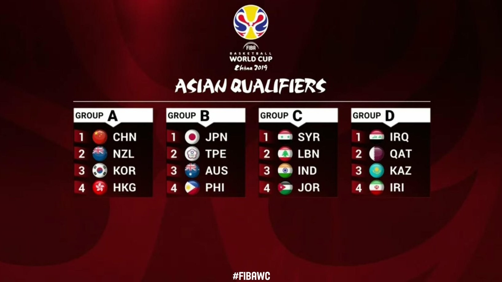 asian world cup qualifying 2017